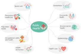 Öffentliche Gesundheit-was ist das guter Zustand?