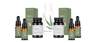 Cbd vital - bessere Laune - Nebenwirkungen - Amazon - inhaltsstoffe