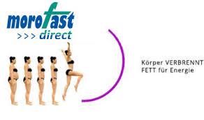 Morofast - zum Abnehmen - anwendung - Bewertung - comments